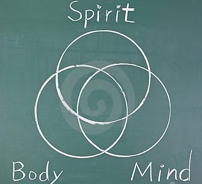 spirito-corpo-e-mente-cerchi-dissipanti-18665928